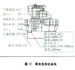 ok辊磨的组成结构和工作原理 - 水泥机械设备_水泥_窑